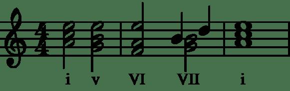 BioShock - Suite harmonique