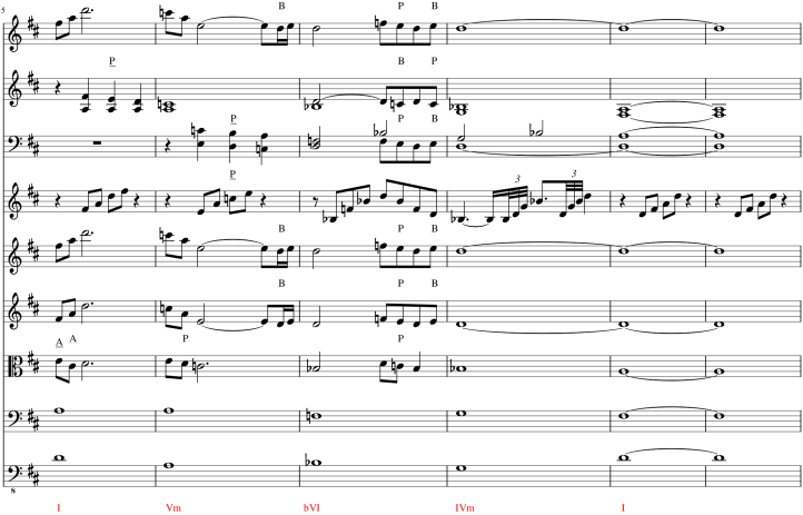 Aeris - Mesures 5-10