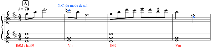 FFVII - Aerith's Theme (A - 4 mesures)